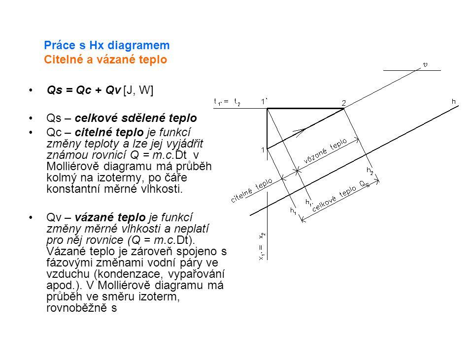 Práce s Hx diagramem Citelné a vázané teplo. Qs = Qc + Qv [J, W] Qs – celkové sdělené teplo.